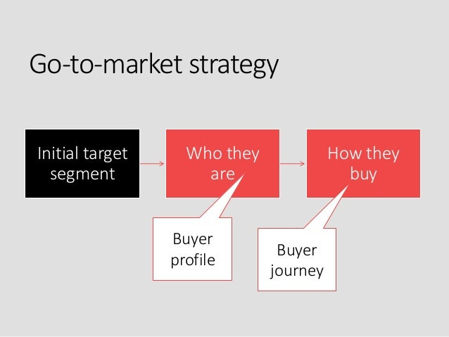 Gotomarket Strategy For Tech Startups - Go to market strategy template