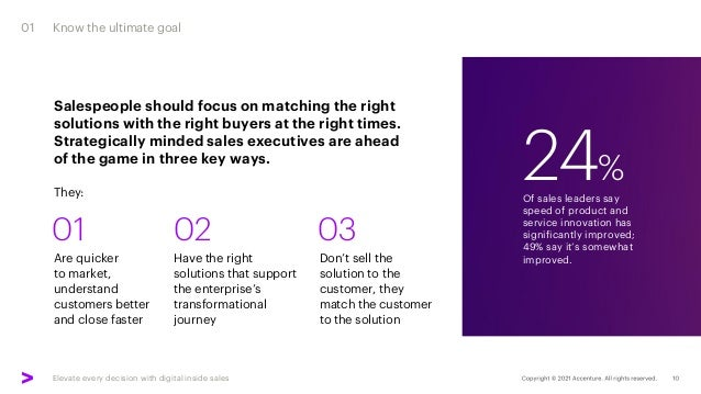 Elevate every decision with digital inside sales Salespeople should focus on matching the right solutions with the right b...