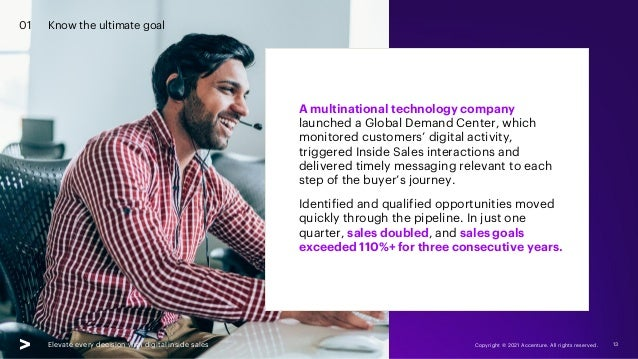 Elevate every decision with digital inside sales Copyright © 2021 Accenture. All rights reserved. 13 01 Know the ultimate ...
