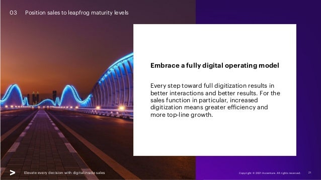 Elevate every decision with digital inside sales Copyright © 2021 Accenture. All rights reserved. 21 03 Position sales to ...