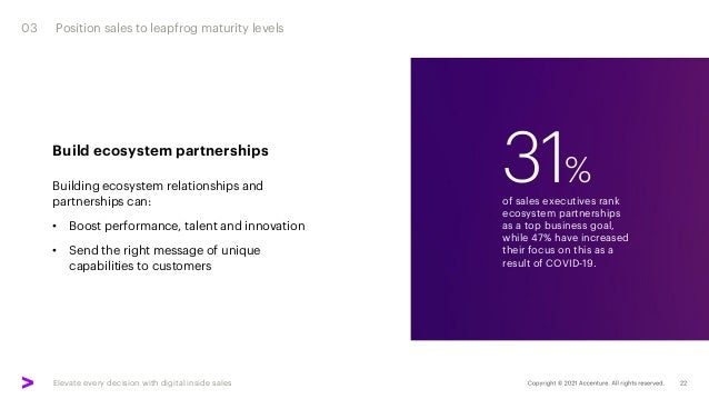 Elevate every decision with digital inside sales 03 Position sales to leapfrog maturity levels Build ecosystem partnership...