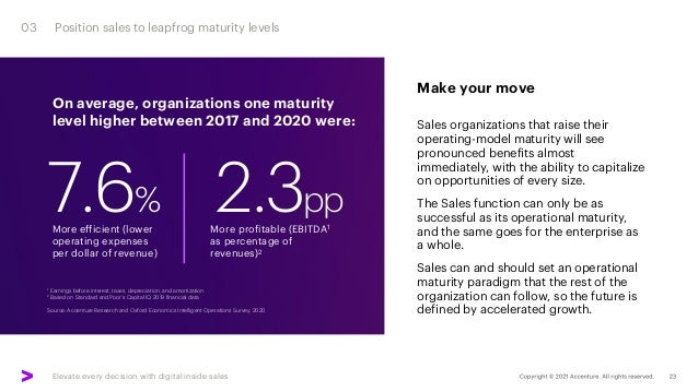 Elevate every decision with digital inside sales On average, organizations one maturity level higher between 2017 and 2020...