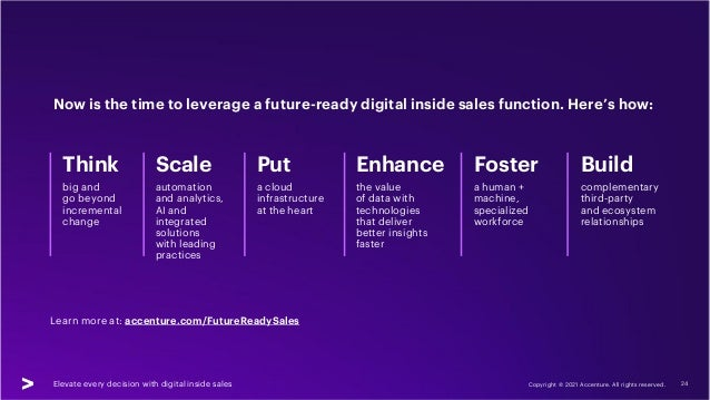 Elevate every decision with digital inside sales Copyright © 2021 Accenture. All rights reserved. 24 Learn more at: accent...