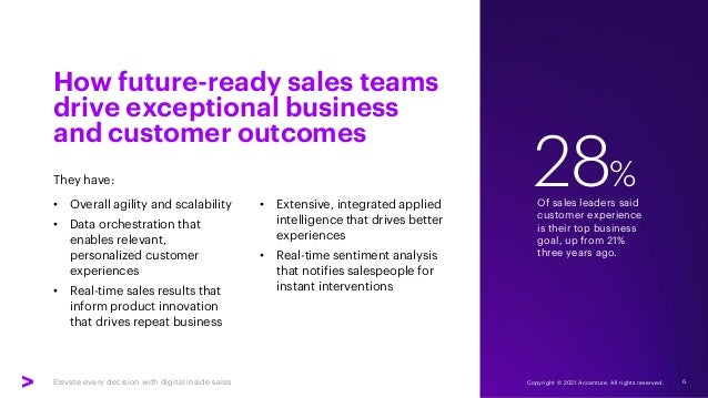 Elevate every decision with digital inside sales Of sales leaders said customer experience is their top business goal, up ...