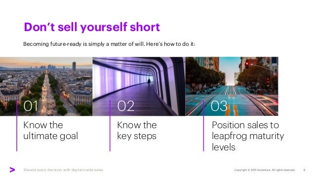 Elevate every decision with digital inside sales Don't sell yourself short 03 02 01 Position sales to leapfrog maturity le...