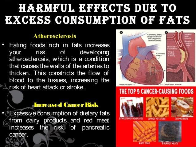 Fat Advanced Nutrition