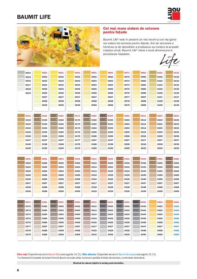 Paletar Culori Tencuiala Decorativa Baumit.Fatadetencuielisape