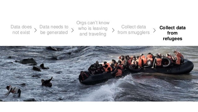Data does not exist Data needs to be generated Orgs can't know who is leaving and traveling Collect data from smugglers Co...