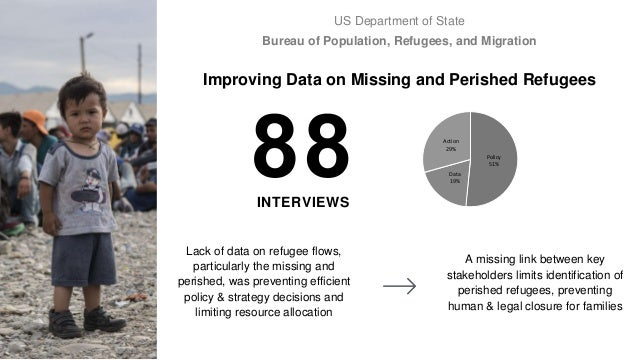 INTERVIEWS Improving Data on Missing and Perished Refugees US Department of State Bureau of Population, Refugees, and Migr...