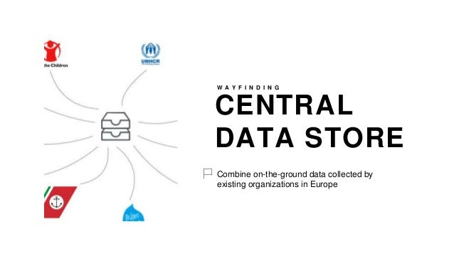 CENTRAL DATA STORE W A Y F I N D I N G Combine on-the-ground data collected by existing organizations in Europe