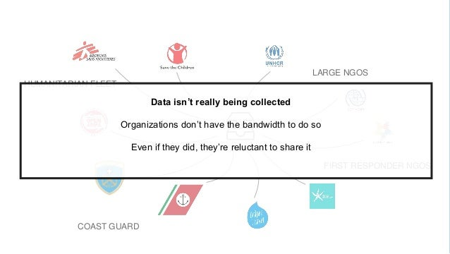 LARGE NGOS HUMANITARIAN FLEET FIRST RESPONDER NGOS COAST GUARD Data isn't really being collected Organizations don't have ...