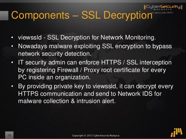 Copyright © 2015 CyberSecurity Malaysia Components – SSL Decryption • viewssld - SSL Decryption for Network Monitoring. • ...