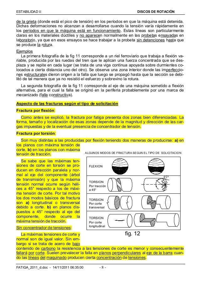 ESTABILIDAD  DISCOS DE ROTACIÓN FATIGA_2011_d.doc - 14/11/2011 06:35:00 - 8 - de la grieta (donde está el pico de tensió...