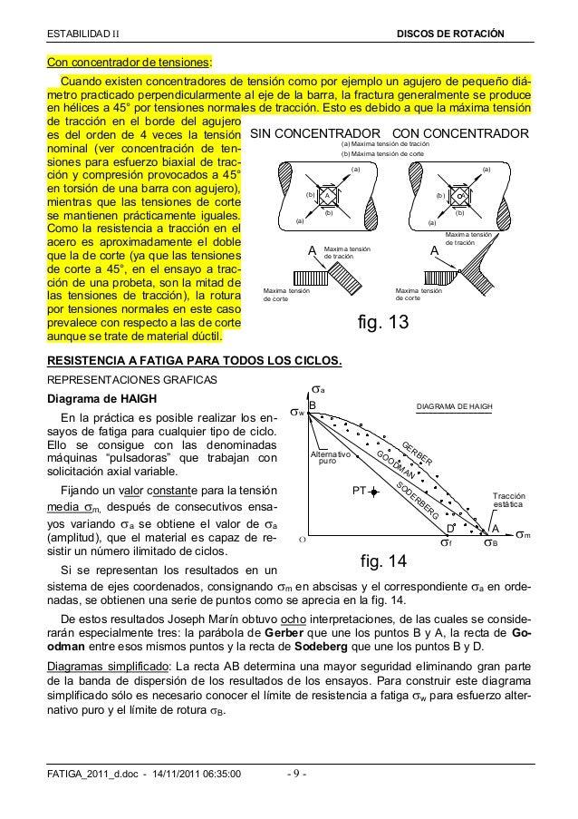 ESTABILIDAD  DISCOS DE ROTACIÓN FATIGA_2011_d.doc - 14/11/2011 06:35:00 - 9 - Con concentrador de tensiones: Cuando exis...