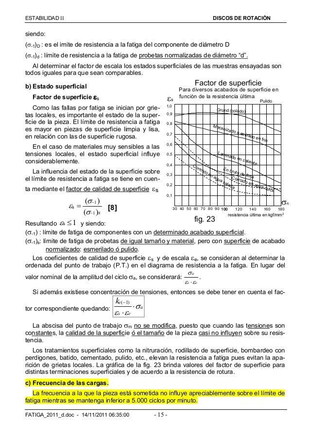 ESTABILIDAD  DISCOS DE ROTACIÓN FATIGA_2011_d.doc - 14/11/2011 06:35:00 - 15 - siendo: (-1)D : es el imite de resistenc...