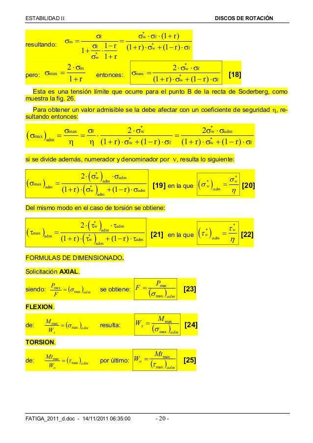 ESTABILIDAD  DISCOS DE ROTACIÓN FATIGA_2011_d.doc - 14/11/2011 06:35:00 - 20 - resultando: * f w f m * f w f * w (1 r) 1...