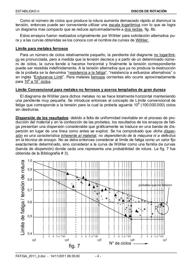 ESTABILIDAD  DISCOS DE ROTACIÓN FATIGA_2011_d.doc - 14/11/2011 06:35:00 - 4 - Como el número de ciclos que produce la ro...