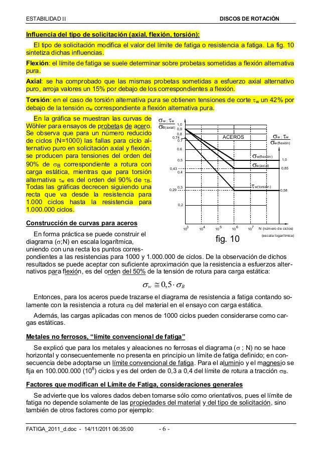 ESTABILIDAD  DISCOS DE ROTACIÓN FATIGA_2011_d.doc - 14/11/2011 06:35:00 - 6 - Influencia del tipo de solicitación (axial...