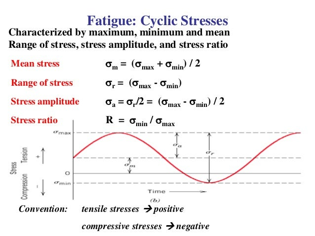 what is the definition of cyclic relationship