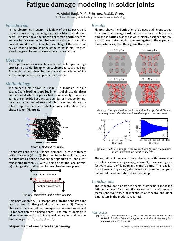 Fatigue damage modeling in solder joints                                           A. Abdul-Baqi, P.J.G. Schreurs, M.G.D. ...