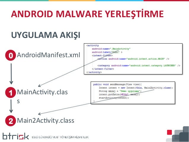 [OWASP-TR Mobil Güvenlik Çalıştayı 2015] Fatih Emiral - Android Uygulamalara Malware Yerleştirme Slide 2
