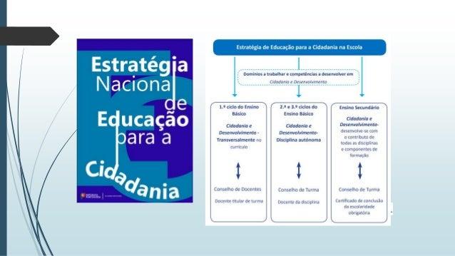 Projeto promove o trabalho colaborativo entre professores e alunos.