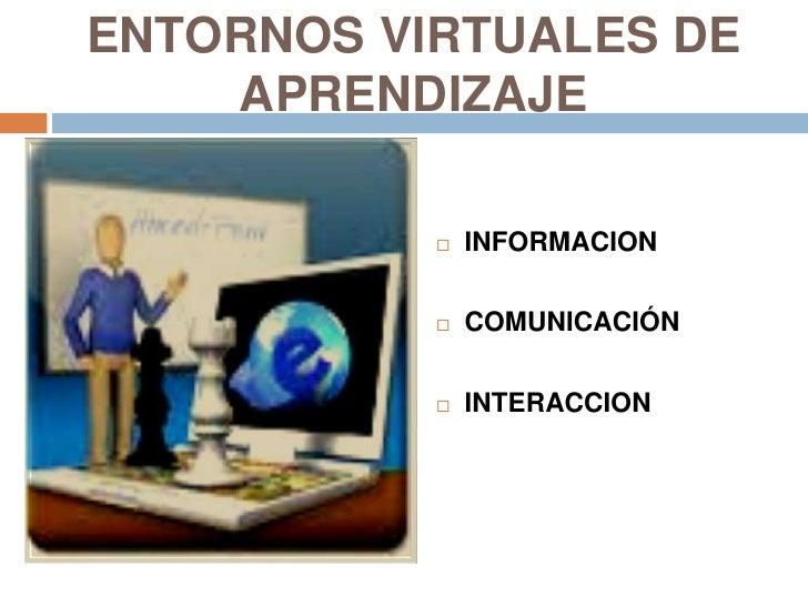 ENTORNOS VIRTUALES DE APRENDIZAJE<br />INFORMACION<br />COMUNICACIÓN<br />INTERACCION<br />