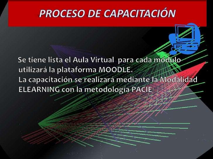 PROCESO DE CAPACITACIÓN<br />    Se tiene lista el Aula Virtual  para cada módulo utilizará la plataforma MOODLE.La capaci...