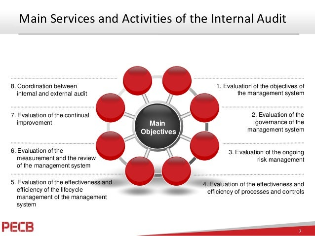 determinants of internal audit effectiveness Sr 03-5 april 22, 2003 to the  internal audit function and its  staff competence and resources are key determinants in the effectiveness of the internal audit.