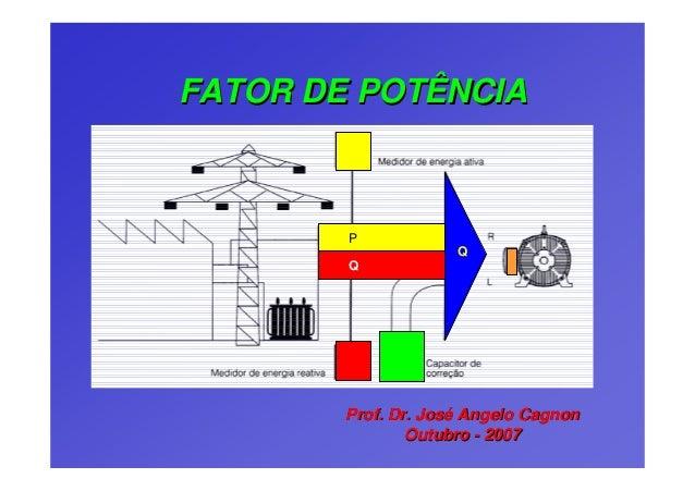 FATOR DE POTÊNCIAFATOR DE POTÊNCIA Prof. Dr. JosProf. Dr. Joséé Angelo CagnonAngelo Cagnon OutubroOutubro -- 20072007 P Q Q