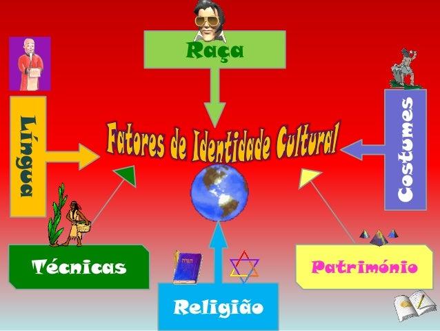 Religião Costumes Língua PatrimónioTécnicas Raça
