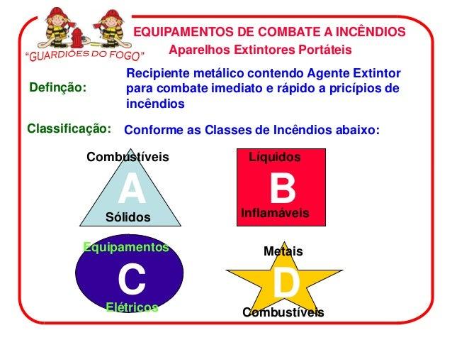 EQUIPAMENTOS DE COMBATE A INCÊNDIOS                       Aparelhos Extintores Portáteis                 Recipiente metáli...