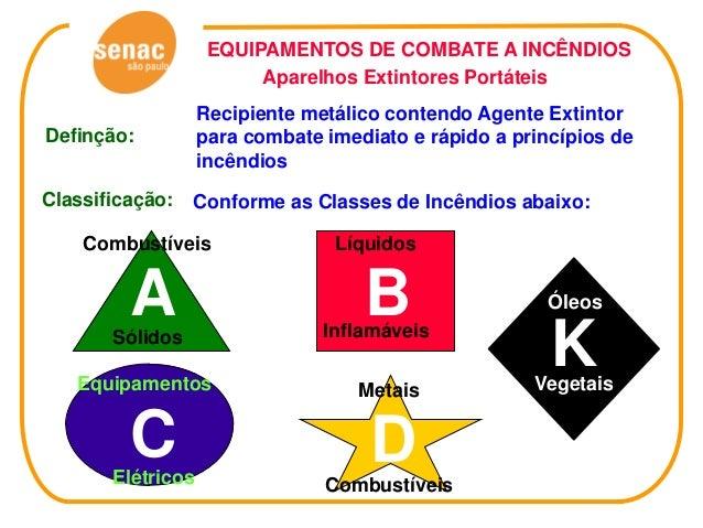 EQUIPAMENTOS DE COMBATE A INCÊNDIOS                         Aparelhos Extintores Portáteis                   Recipiente me...