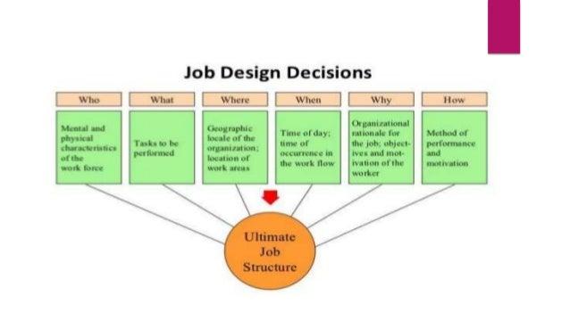 factors of job design