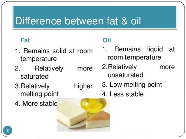 Characterstics of fats...