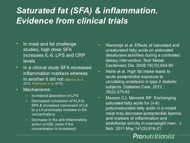 Saturated fat (SFA) & inflammation.Evidence from clinical trials•   In meal and fat challenge                 •   Warensjö...