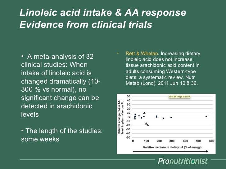 Linoleic acid intake & AA responseEvidence from clinical trials                               •   Rett & Whelan. Increasin...