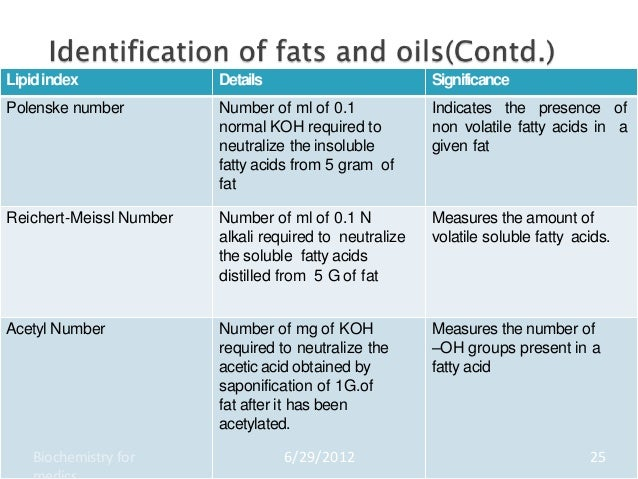 Fats and oil chemistry