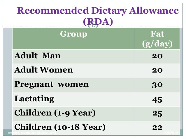 Recommended dietary allowance (RDA)