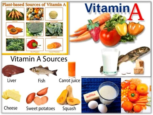 Fat Soluble Vitamins Structure Rda Functions Sources Deficiency