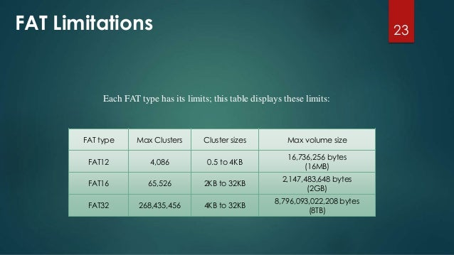 File System and File allocation tables