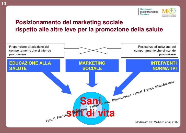 10         Posizionamento del marketing sociale         rispetto alle altre leve per la promozione della salute     Propen...