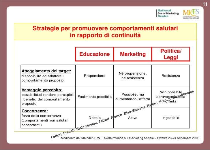 11       Strategie per promuovere comportamenti salutari                    in rapporto di continuità                     ...