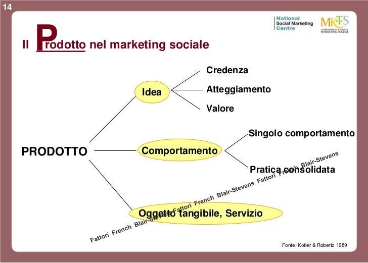 14     Il   P          rodotto nel marketing sociale                                        Credenza                      ...
