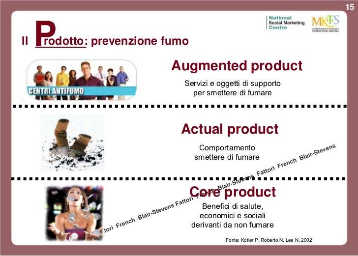 15Il   P     rodotto: prevenzione fumo                          Augmented product                             Servizi e og...