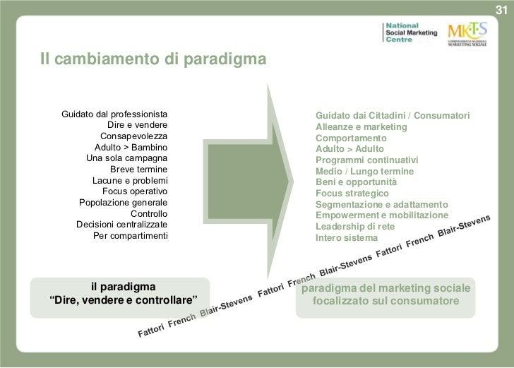 31Il cambiamento di paradigma   Guidato dal professionista      Guidato dai Cittadini / Consumatori              Dire e ve...