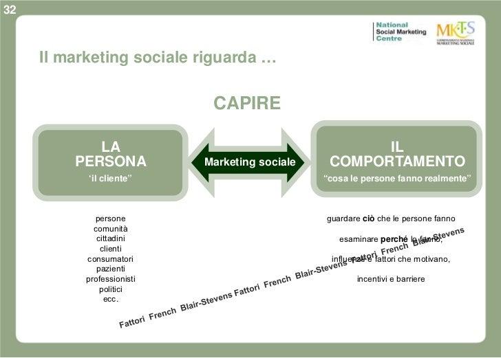 32     Il marketing sociale riguarda …                             CAPIRE            LA                                   ...