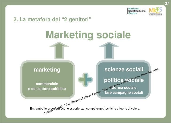 "372. La metafora dei ""2 genitori""                 Marketing sociale        marketing                                      ..."