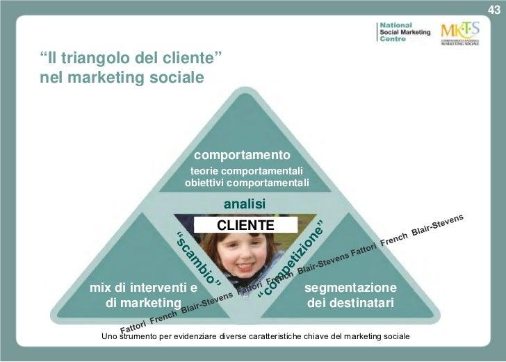 """43""""Il triangolo del cliente""""nel marketing sociale                                 comportamento                           ..."""