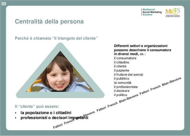 """50     Centralità della persona     Perché è chiamato """"il triangolo del cliente""""                                          ..."""